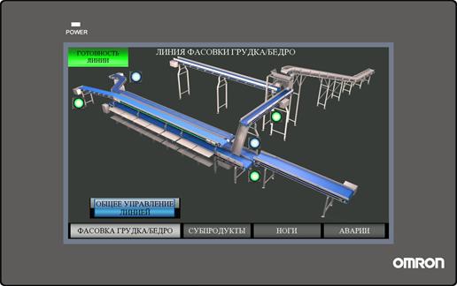 Система автоматического управления конвейерными линиями