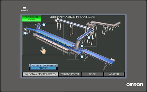 Подсветка элементов экрана управления конвейером
