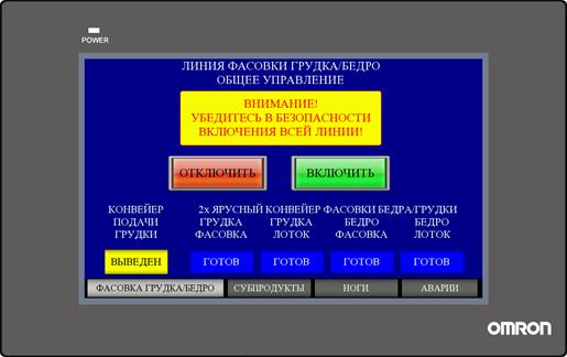 Экран общего управления линией конвейера