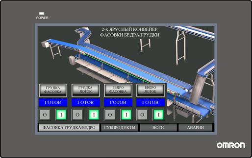 Кнопки управления скоростью конвейера