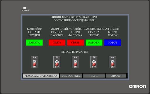 Экран готовности линии конвейера